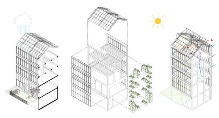 vertical-farm-sunlight-cooling-plan-720px.jpg