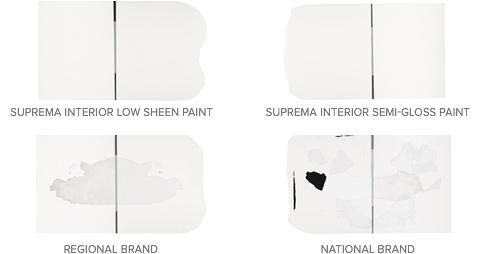 Interior Paints Primers Suprema Dunn Edwards Paints