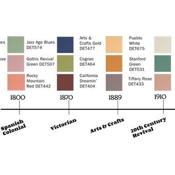 Regular architectural  color guide timelines 720x400